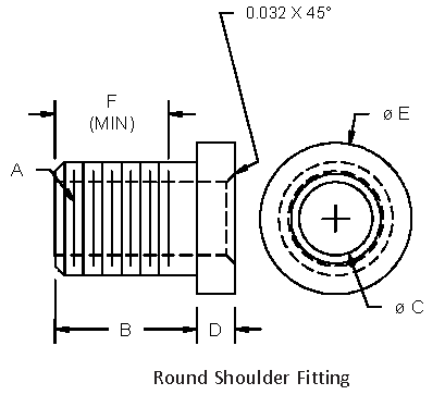 Round Shoulder Fitting