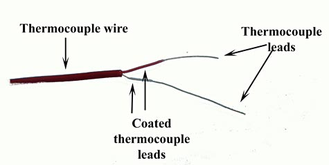 Thermocouple on simple wire diagram marine